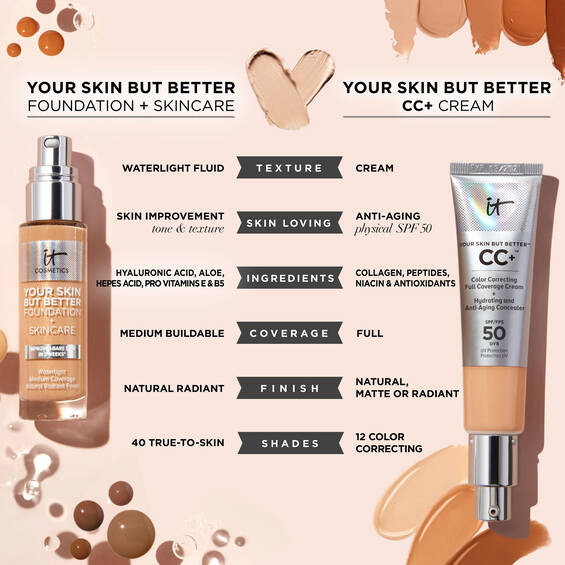 Your Skin But Better Foundation Skincare difference cc cream